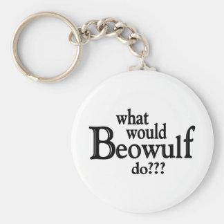 WWBD - Beowulf Basic Round Button Keychain