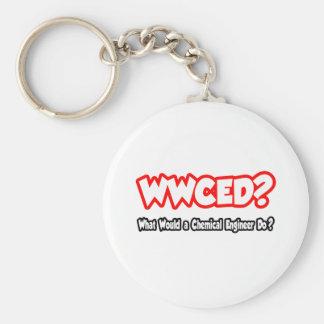 ¿WWCED… qué un inglés de Chem haría? Llavero Redondo Tipo Pin