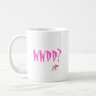WWDD? Mug