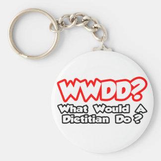 ¿WWDD… qué un dietético haría? Llavero Redondo Tipo Pin
