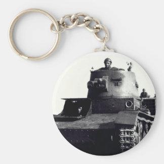 WWII Polish Tanks Keychains