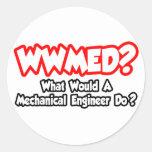 ¿WWMED… qué un ingeniero industrial haría? Etiquetas