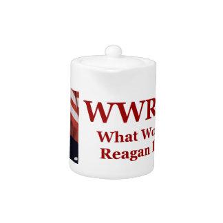 WWRD?