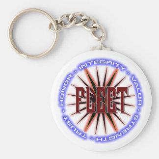 XFS Keychain