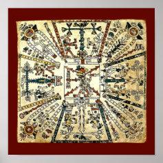 Xiuhtecuhtli Aztec Death God Print