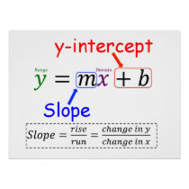 Y=MX B POSTER