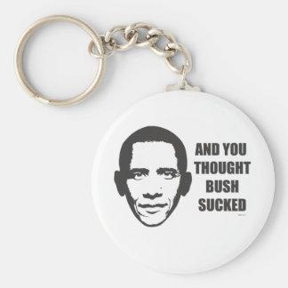 Y usted pensamiento Bush chupado Llavero Redondo Tipo Pin