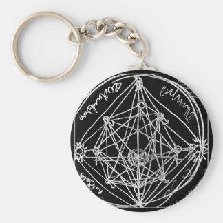 yaie alchemical transmutation art keychain