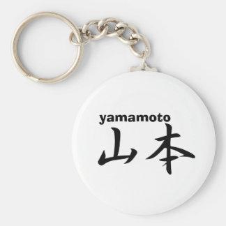 yamamoto keychain