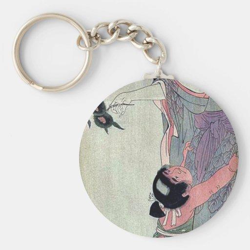 Yamauba holding chestnuts by Kitagawa,Utamaro Basic Round Button Keychain
