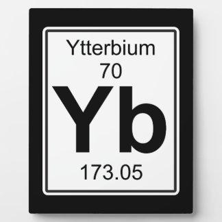 Yb - Ytterbium Plaque