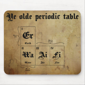 ye olde periodic table mousepad