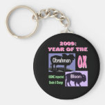 Year of the Ox: Obrahman & Bison Key Chains