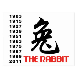 Year of The Rabbit Gift Postcard