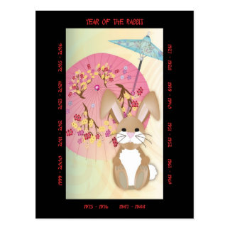 Year of the Rabbit Postcard