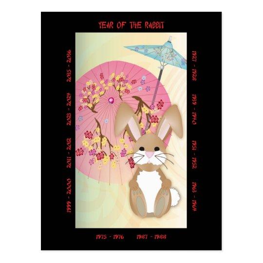 Year of the Rabbit Postcard
