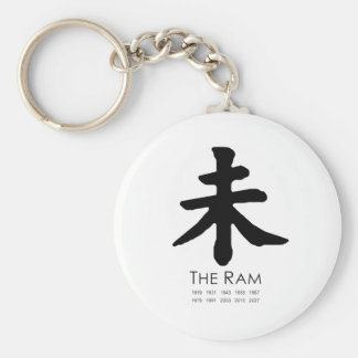 Year of the Ram Keychain
