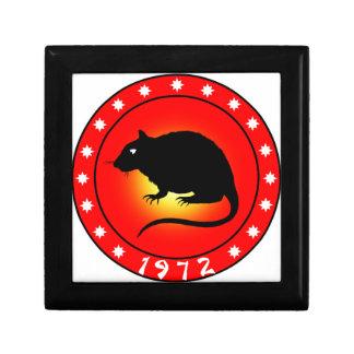 Year of the Rat 1972 Keepsake Box