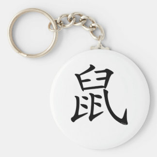 Year of the Rat Keychains