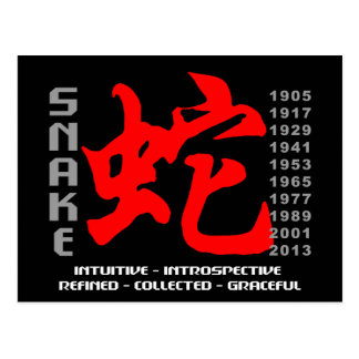 Year of The Snake Characteristics Postcard
