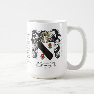 Yeguas, el origen, el significado y el escudo taza
