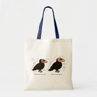 Yellow-headed Greater v Lesser Tote Bag