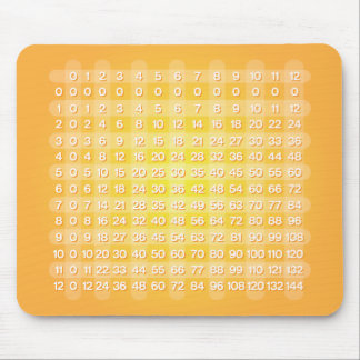 Yellow Multiplication Table Mouse Pad