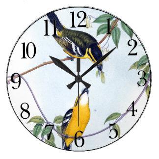 Yellow Wren Birds Wildlife Animals Wall Clock