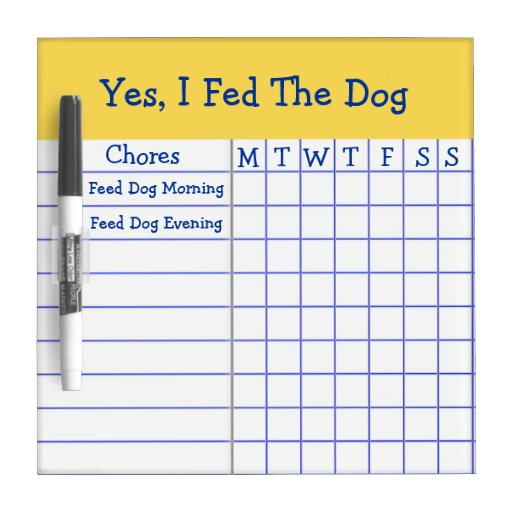 Gettig My Dog On A Eating Schedule