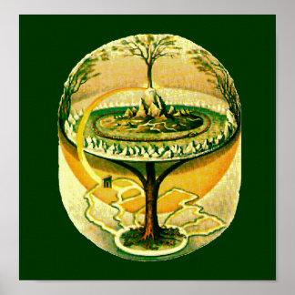 Yggdrasil, Tree Of Life Fine Art Poster