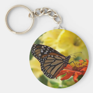 Yielding to Temptations Basic Round Button Keychain