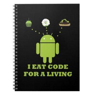 Yo como el código para un analista de programas notebook
