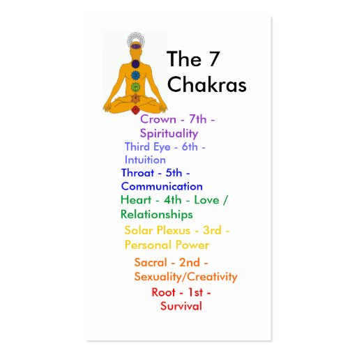 yoga chakras - Customized - Customized Business Card