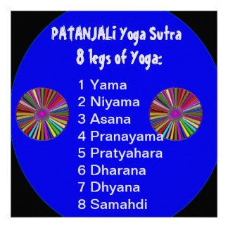 YOGA Checklist : 8 steps of PATANJALI SUTRA Posters