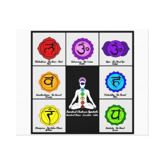 Yoga Reiki Seven Chakras Symbols Chart Canvas. Canvas Print