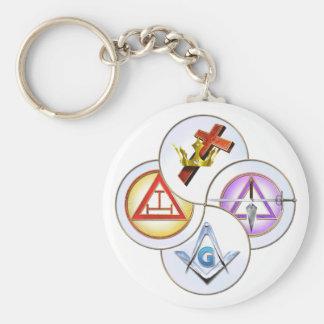 York Rite Digital Pinwheel Keychain