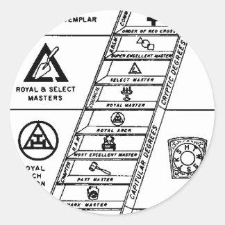 York Rite Ladder Classic Round Sticker
