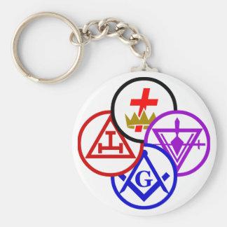 York Rite Pinwheel Keychain