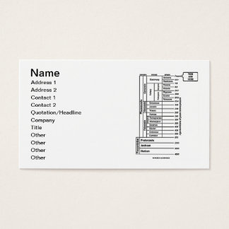 You Are Here (Geological Age Earth's History) Business Card