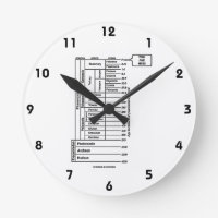 You Are Here (Geological Age Earth's History) Round Clock