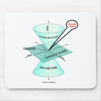 You Are Here Light Cone Space Time (Physics) Mouse Pad
