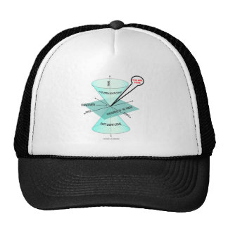 You Are Here Light Cone Space Time (Physics) Trucker Hat
