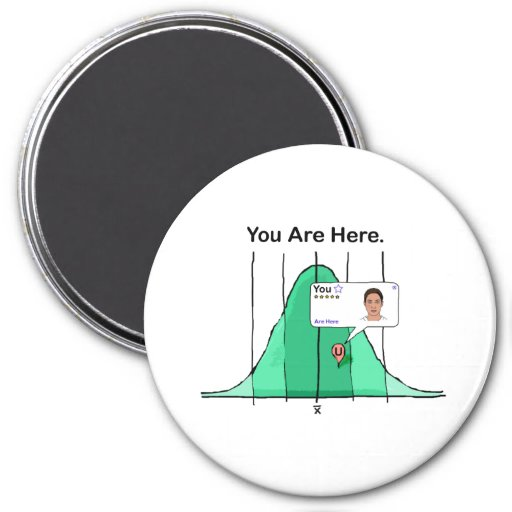 You Are Here Fridge Magnet