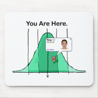 You Are Here Mouse Pad