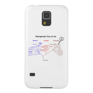 You Are Here Phylogenetic Tree Of Life (Biology) Case For Galaxy S5