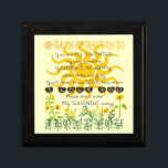 """You are my sunshine. jewelry box<br><div class=""""desc"""">You are my sunshine.</div>"""