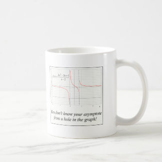 You don't know your asymptote... coffee mugs