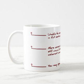 You May Speak Coffee Mug