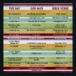 """You Say/God Says Inspirational Bible Verses Poster<br><div class=""""desc"""">This poster makes a great gift and reminder of God&#39;s word. Contact the designer if you&#39;d like this design on another product.</div>"""