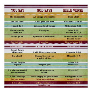 You Say/God Says Inspirational Bible Verses Poster